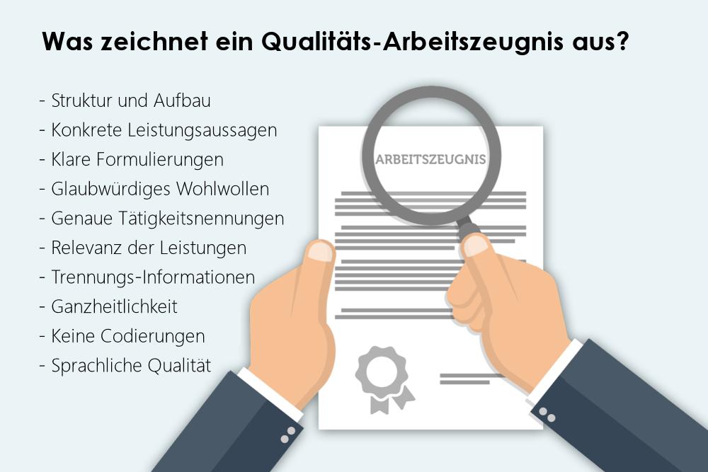 Arbeitszeugnis Schweiz