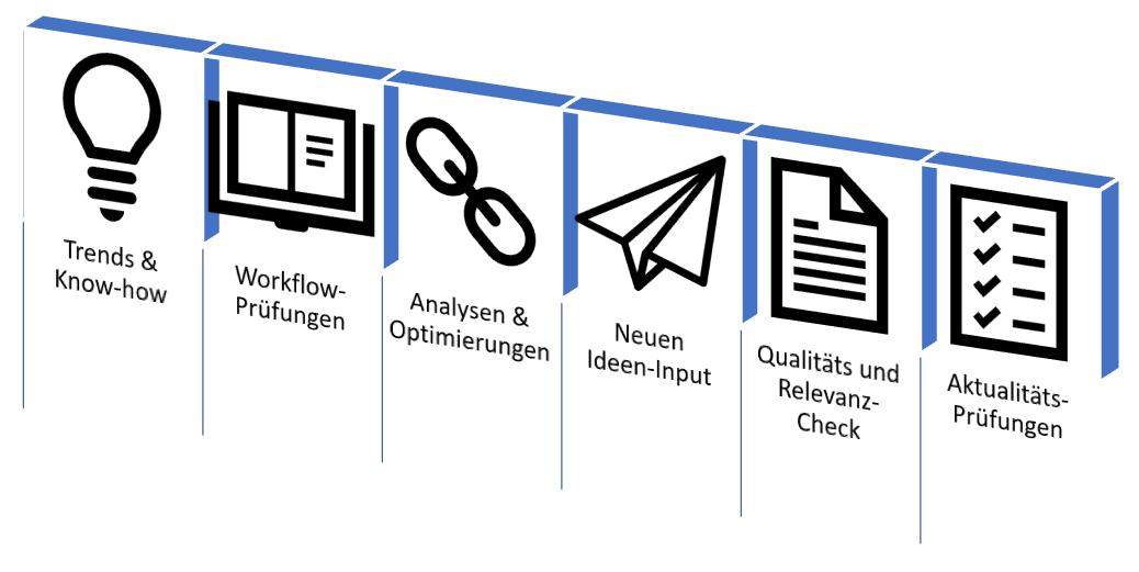 Checklisten für die erfolgreiche Personalarbeit